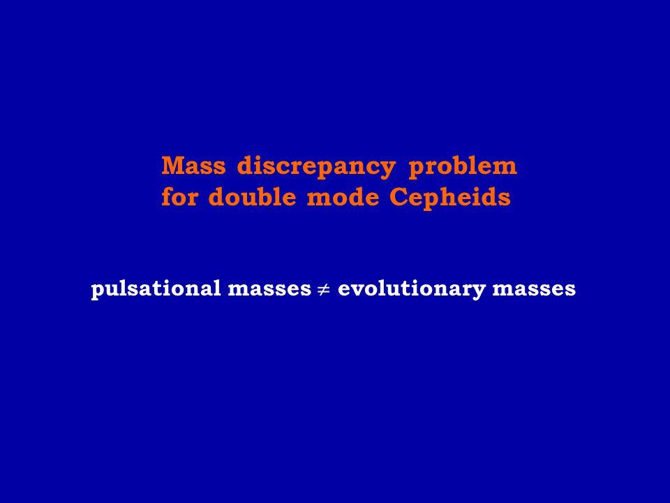 Mass discrepancy problem for double mode Cepheids pulsational masses  evolutionary masses