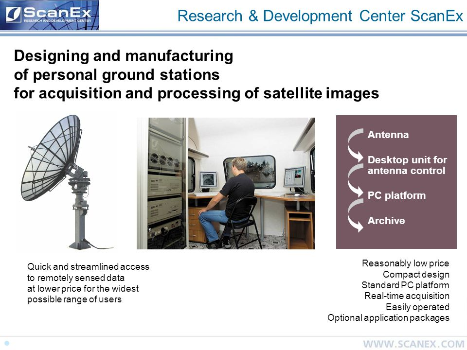 Research & Development Center ScanEx Designing and manufacturing of personal ground stations for acquisition and processing of satellite images Quick and streamlined access to remotely sensed data at lower price for the widest possible range of users Reasonably low price Compact design Standard PC platform Real-time acquisition Easily operated Optional application packages Antenna Desktop unit for antenna control PC platform Archive