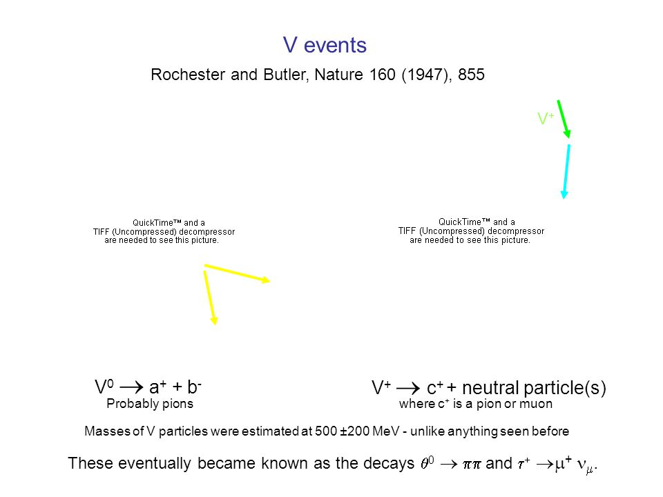 V 0  a + + b - V +  c + + neutral particle(s) Probably pionswhere c + is a pion or muon V+V+ V events Rochester and Butler, Nature 160 (1947), 855 Masses of V particles were estimated at 500 ±200 MeV - unlike anything seen before These eventually became known as the decays  0   and  +  + .