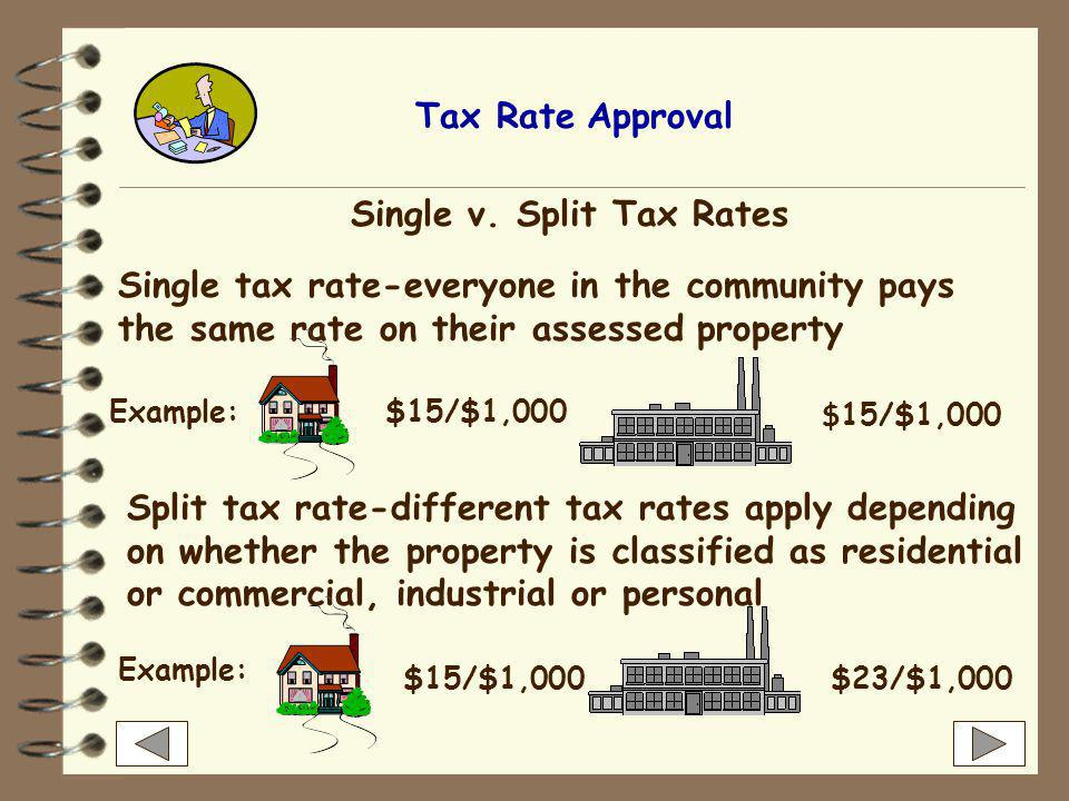 Tax Rate Approval Communities that issue semi-annual tax bills must submit their tax recap to BOA by September 1 Quarterly communities must submit the
