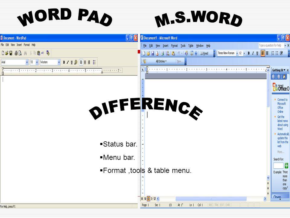  Status bar.  Menu bar.  Format,tools & table menu.