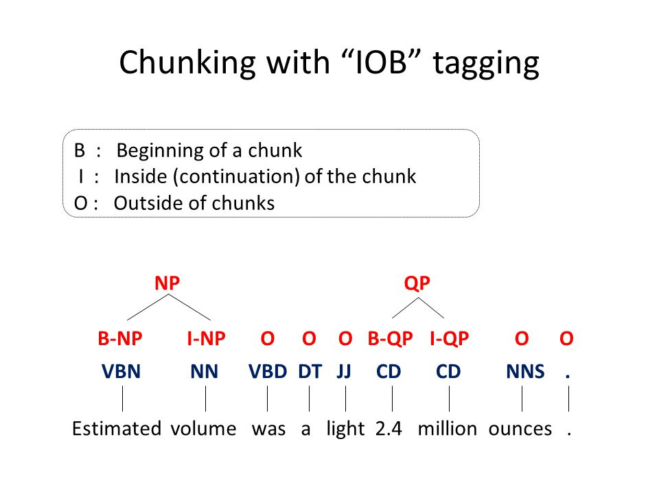 Estimated volume was a light 2.4 million ounces. VBN NN VBD DT JJ CD CD NNS.