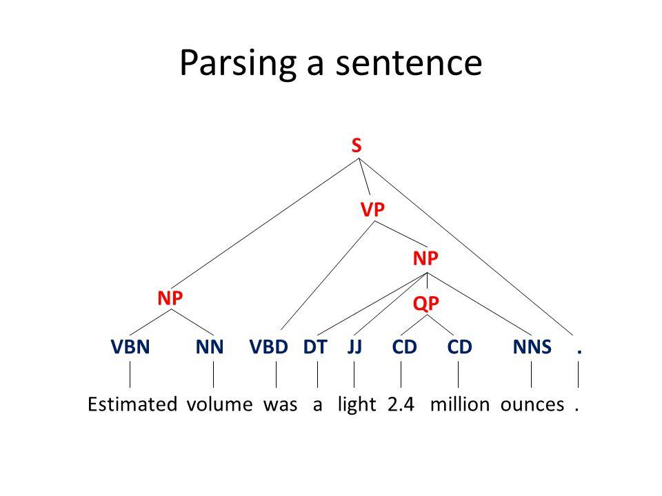 Parsing a sentence Estimated volume was a light 2.4 million ounces.