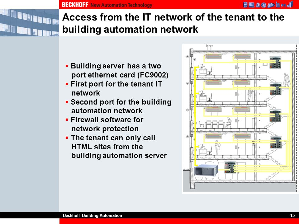 Beckhoff Building Automation15 Access from the IT network of the tenant to the building automation network  Building server has a two port ethernet c