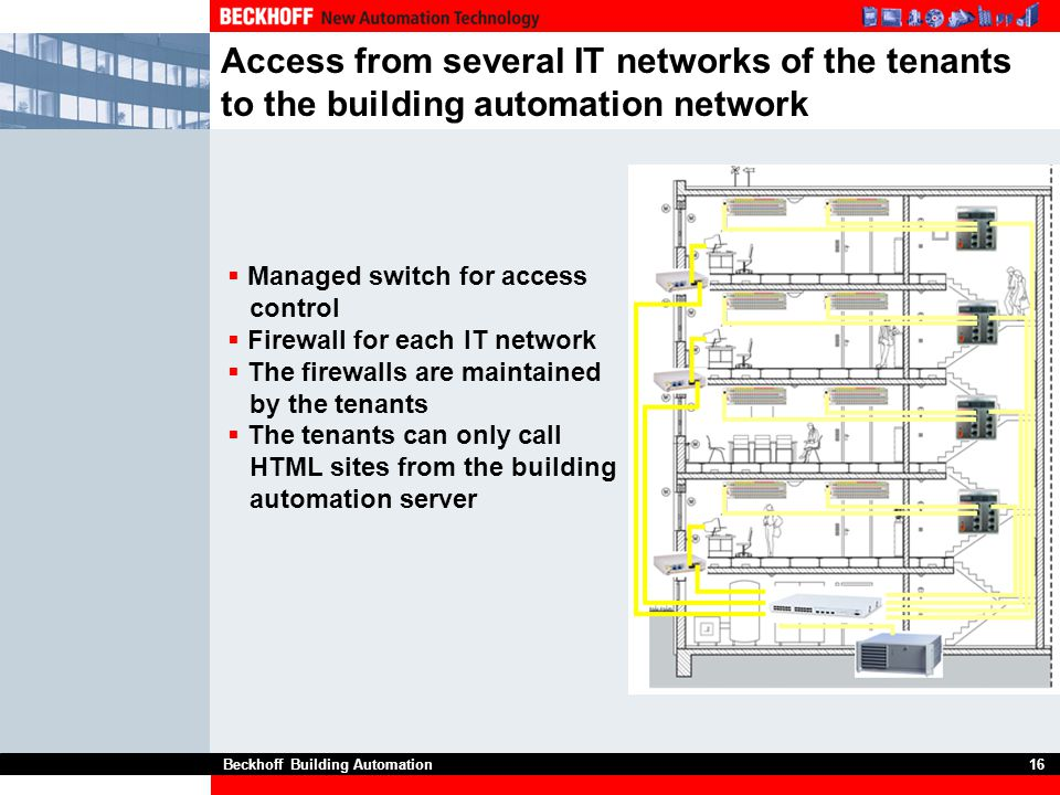 Beckhoff Building Automation16 Access from several IT networks of the tenants to the building automation network  Managed switch for access control 