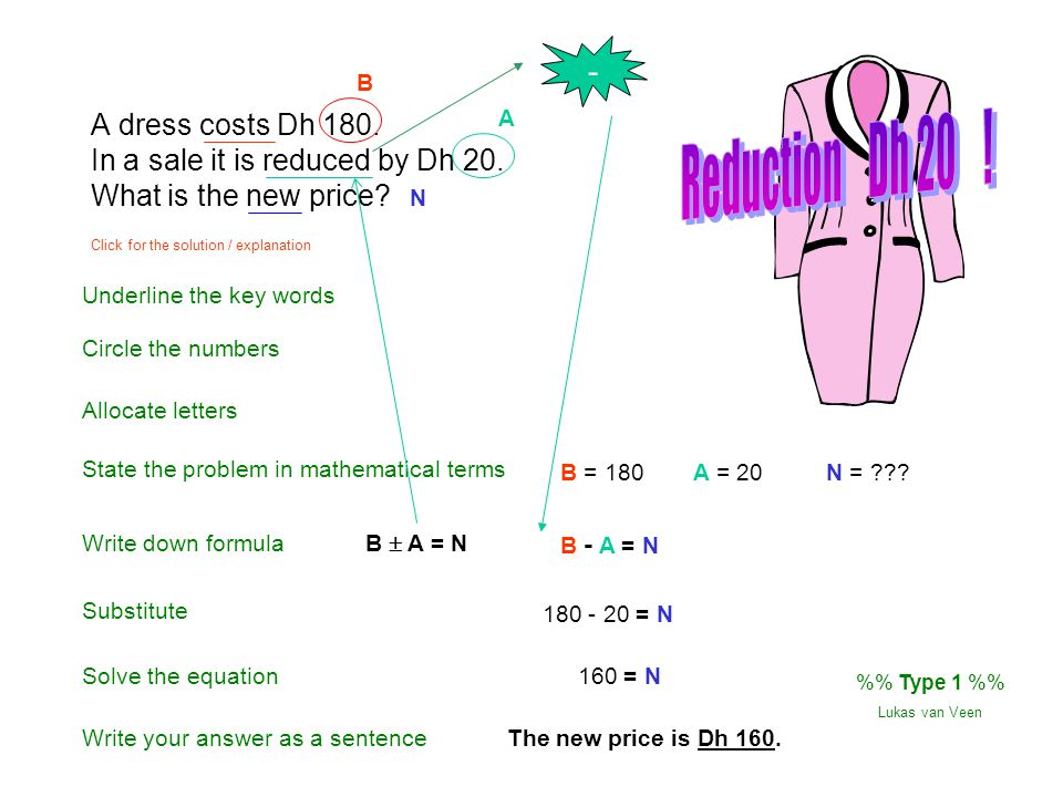 A dress costs Dh 180. In a sale it is reduced by Dh 20.