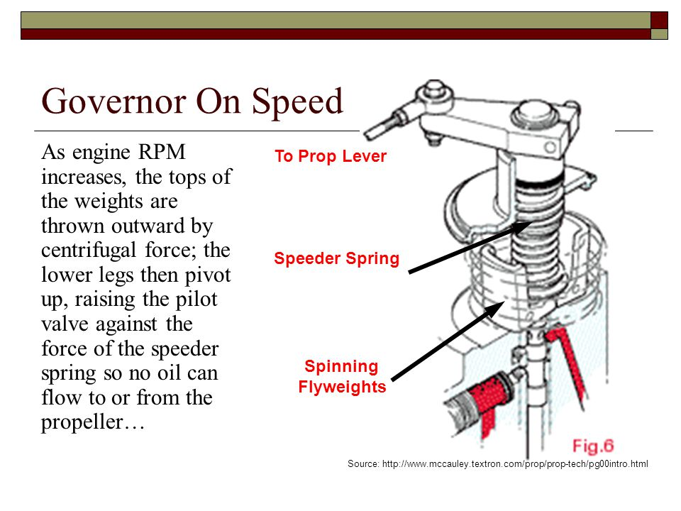 Governor On Speed As engine RPM increases, the tops of the weights are thrown outward by centrifugal force; the lower legs then pivot up, raising the