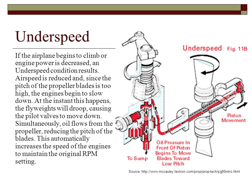 Underspeed If the airplane begins to climb or engine power is decreased, an Underspeed condition results. Airspeed is reduced and, since the pitch of