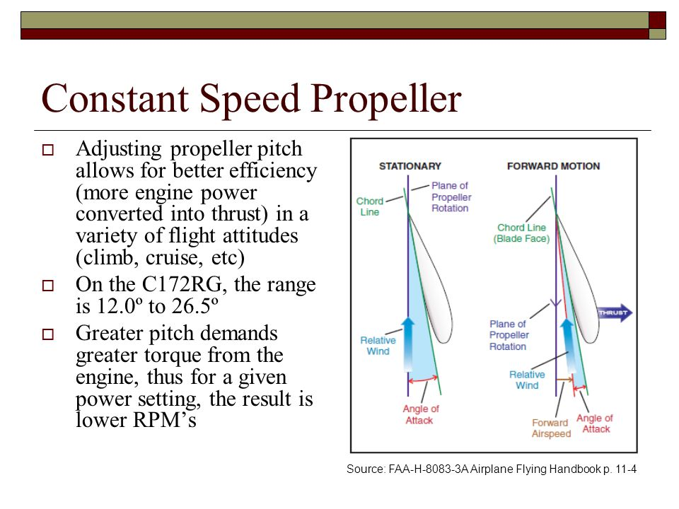Constant Speed Propeller  Adjusting propeller pitch allows for better efficiency (more engine power converted into thrust) in a variety of flight att