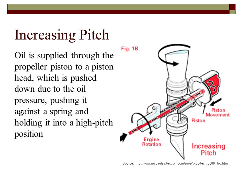 Maintaining Pitch The pressure is maintained in the system to hold the pitch on the propeller Source: http://www.mccauley.textron.com/prop/prop-tech/pg00intro.html