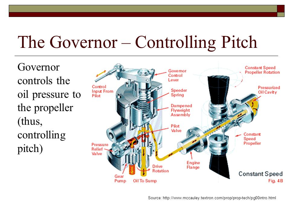 Control of the Governor The propeller control lever tightens a threaded shaft that in turn tightens the speeder spring, which increases resistance against spinning flyweights, which are mechanically connected directly to the engine… Source: http://www.mccauley.textron.com/prop/prop-tech/pg00intro.html Speeder Spring To Prop Lever Flyweights Prop Lever ForwardProp Lever Back