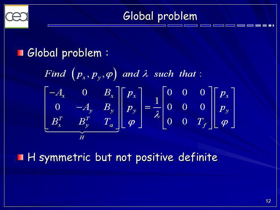 12 Global problem Global problem : H symmetric but not positive definite