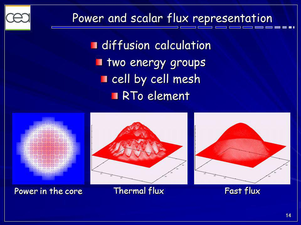 14 Power and scalar flux representation Power in the core Thermal flux Fast flux diffusion calculation two energy groups cell by cell mesh RTo element