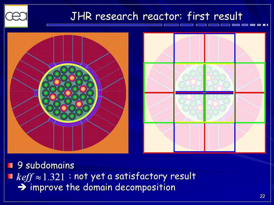 22 JHR research reactor: first result 9 subdomains : not yet a satisfactory result : not yet a satisfactory result  improve the domain decomposition