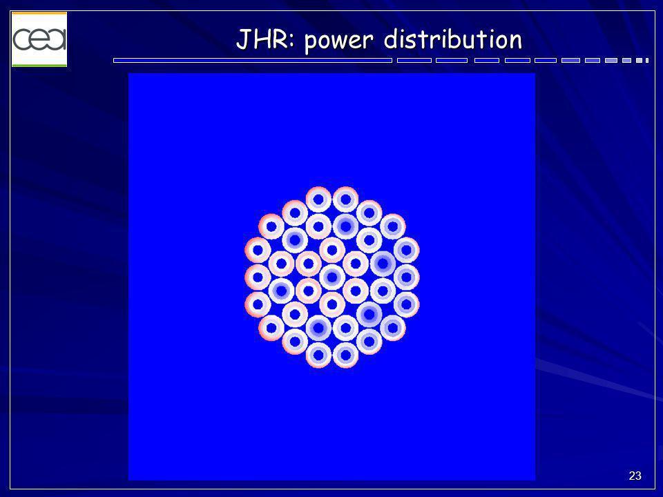 23 JHR: power distribution