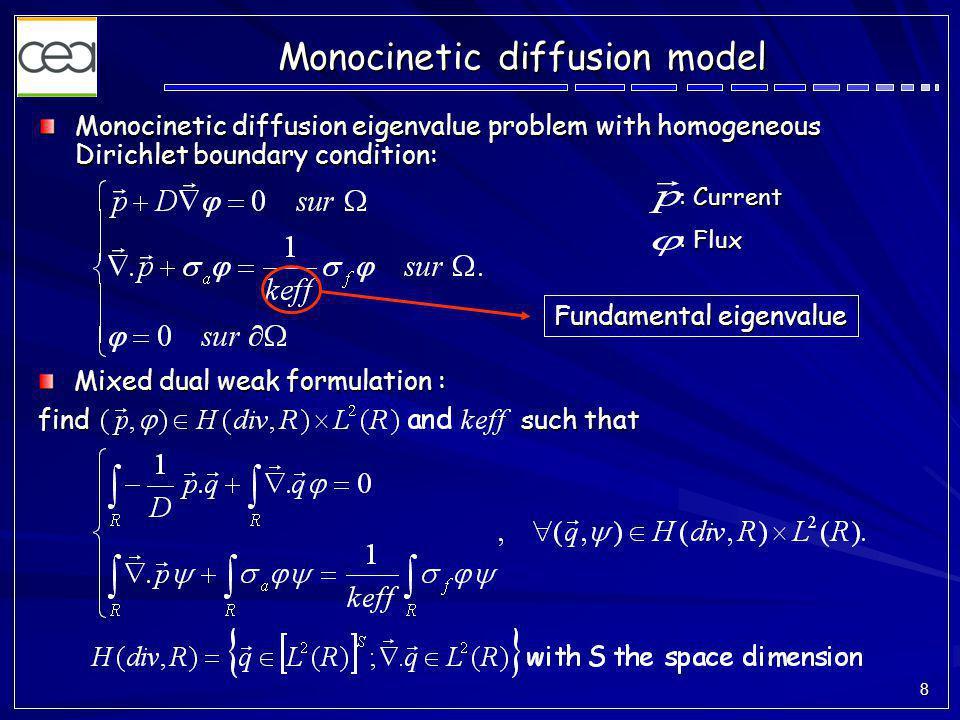 8 Monocinetic diffusion model Monocinetic diffusion eigenvalue problem with homogeneous Dirichlet boundary condition: Mixed dual weak formulation : find such that Fundamental eigenvalue : Current : Flux