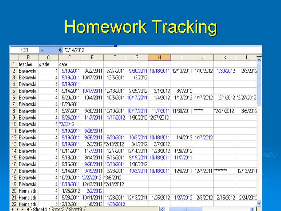 Homework Tracking