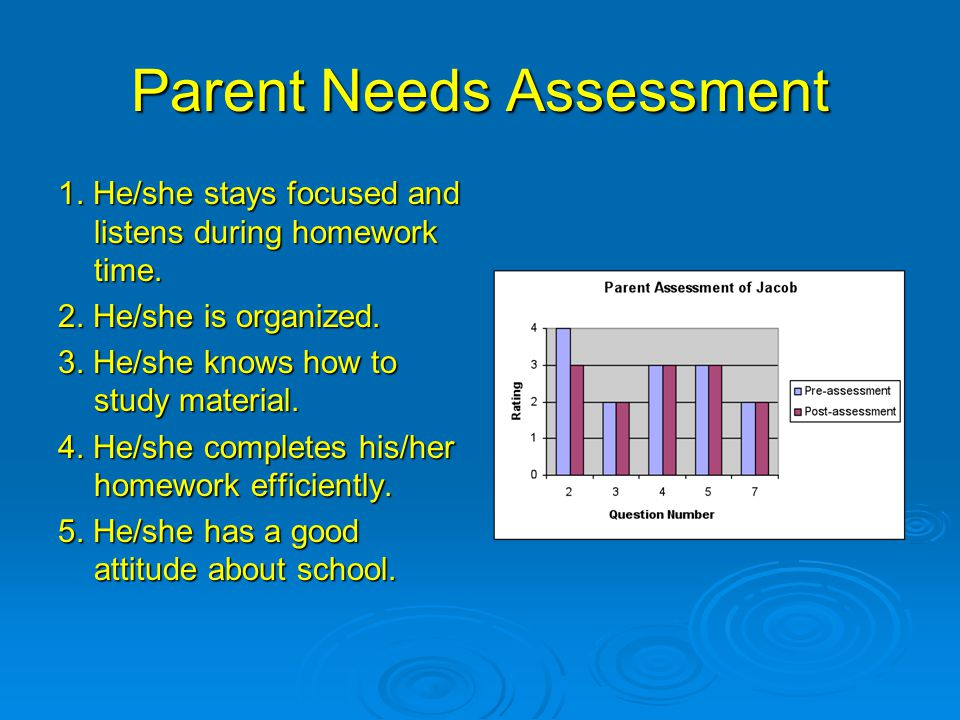 Parent Needs Assessment 1. He/she stays focused and listens during homework time.