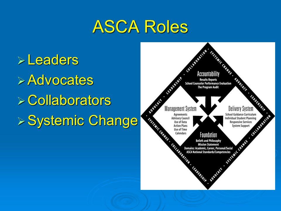 ASCA Roles  Leaders  Advocates  Collaborators  Systemic Change