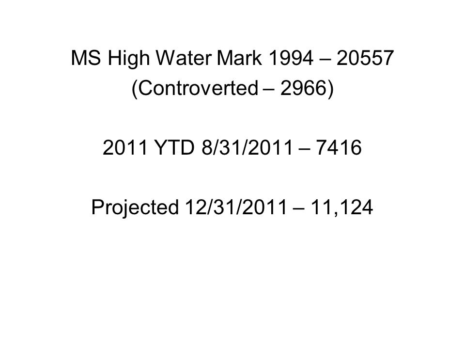 MS High Water Mark 1994 – 20557 (Controverted – 2966) 2011 YTD 8/31/2011 – 7416 Projected 12/31/2011 – 11,124