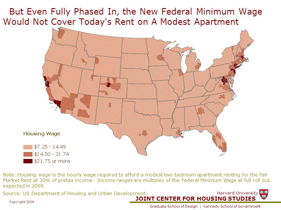 JOINT CENTER FOR HOUSING STUDIES Graduate School of Design | Kennedy School of Government Harvard University Copyright 2006 But Even Fully Phased In, the New Federal Minimum Wage Would Not Cover Today s Rent on A Modest Apartment Note: Housing wage is the hourly wage required to afford a modest two-bedroom apartment renting for the Fair Market Rent at 30% of pretax income.