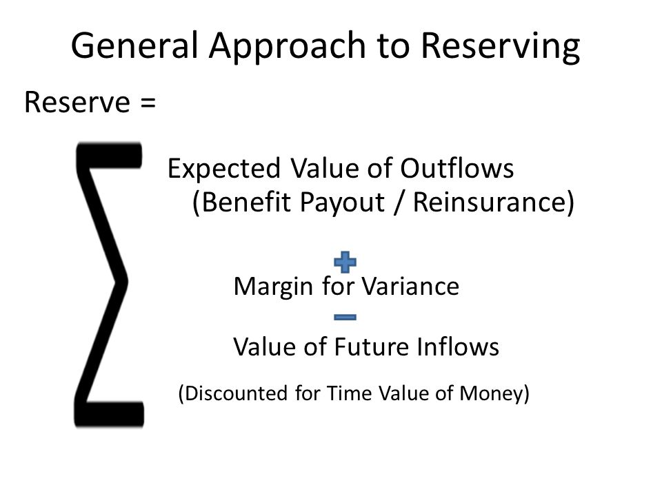 General Approach to Reserving Reserve = Expected Value of Outflows (Benefit Payout / Reinsurance) Margin for Variance (Discounted for Time Value of Mo
