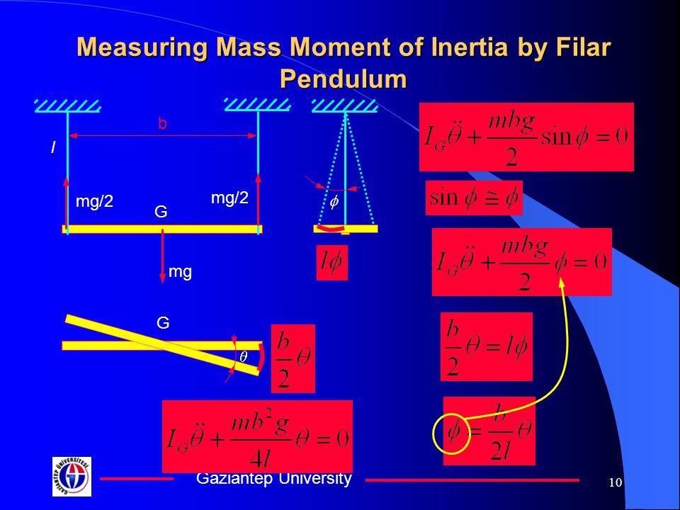 Gaziantep University 10 Measuring Mass Moment of Inertia by Filar Pendulum mg   mg/2 G G b l