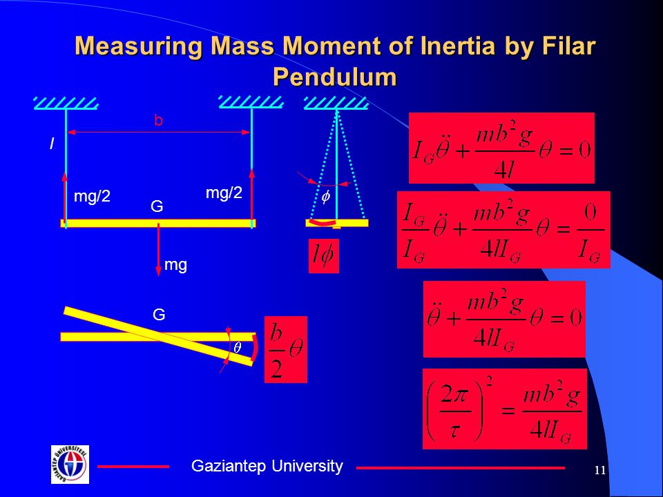 Gaziantep University 11 Measuring Mass Moment of Inertia by Filar Pendulum mg   mg/2 G G b l