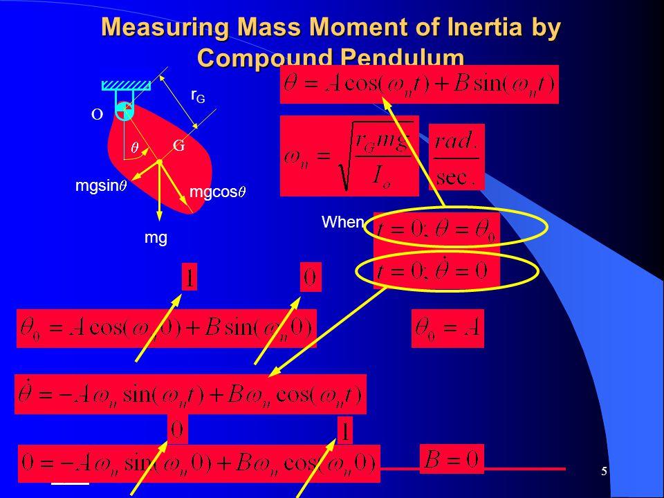 Gaziantep University 5 Measuring Mass Moment of Inertia by Compound Pendulum When O G  mg mgsin  mgcos  rGrG