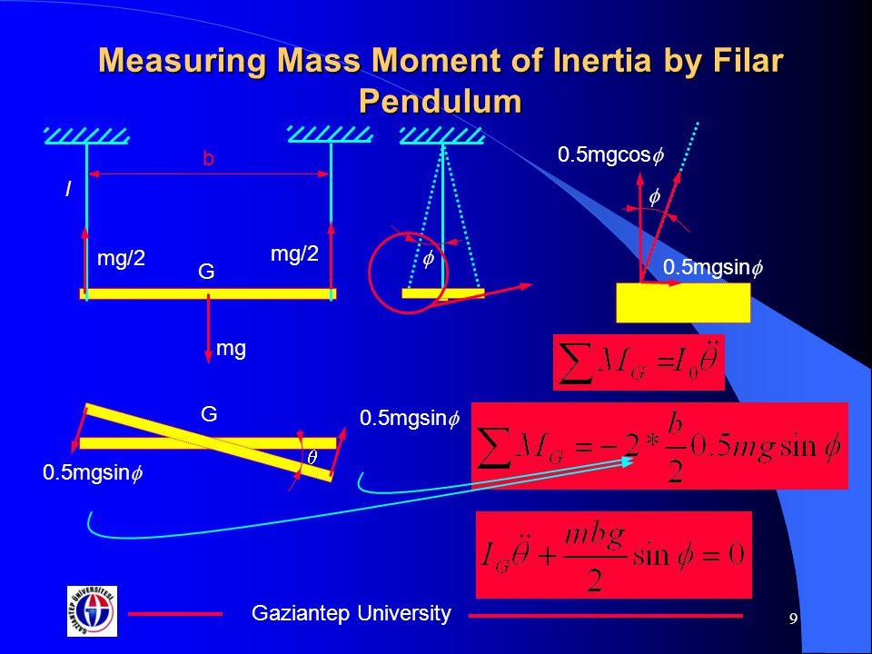 Gaziantep University 9 Measuring Mass Moment of Inertia by Filar Pendulum mg   mg/2  0.5mgcos  0.5mgsin  G G b l