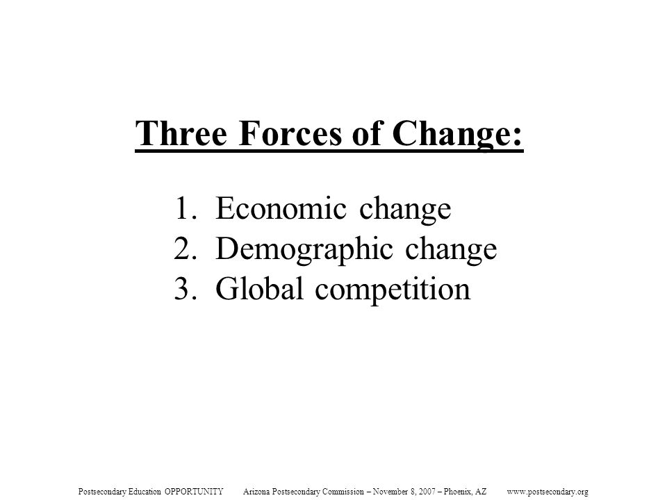 Three Forces of Change: 1. Economic change 2. Demographic change 3. Global competition Three forces of change Postsecondary Education OPPORTUNITY Ariz