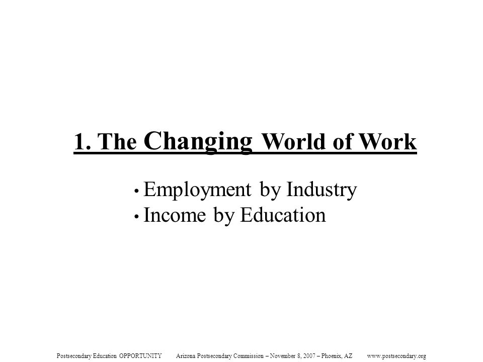1. The Changing World of Work Employment by Industry Income by Education 1. Changing World of Work Postsecondary Education OPPORTUNITY Arizona Postsec
