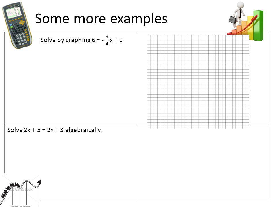 Solve 2x + 5 = 2x + 3 algebraically.