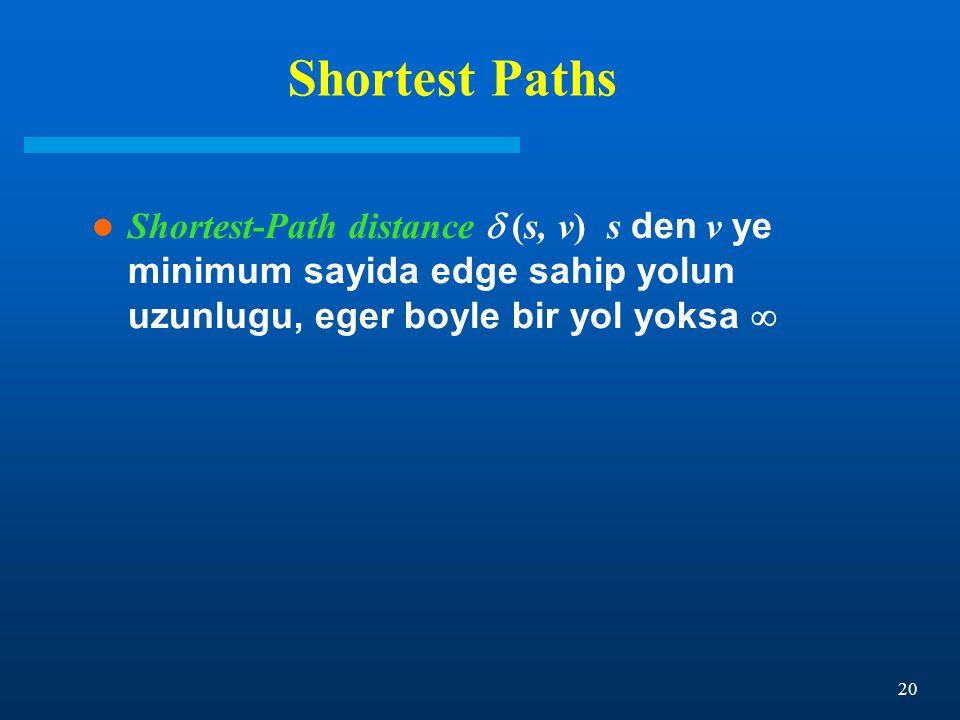 20 Shortest Paths Shortest-Path distance  (s, v) s den v ye minimum sayida edge sahip yolun uzunlugu, eger boyle bir yol yoksa 