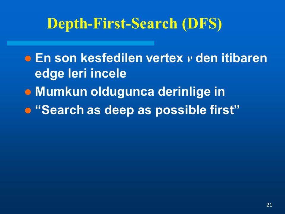 21 Depth-First-Search (DFS) En son kesfedilen vertex v den itibaren edge leri incele Mumkun oldugunca derinlige in Search as deep as possible first