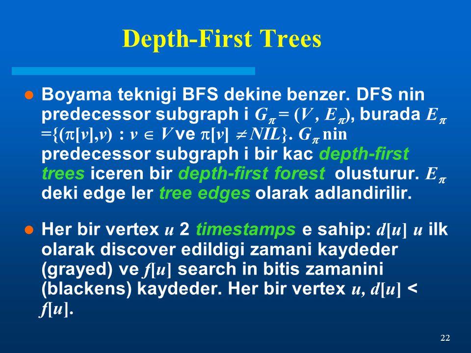 22 Depth-First Trees Boyama teknigi BFS dekine benzer.