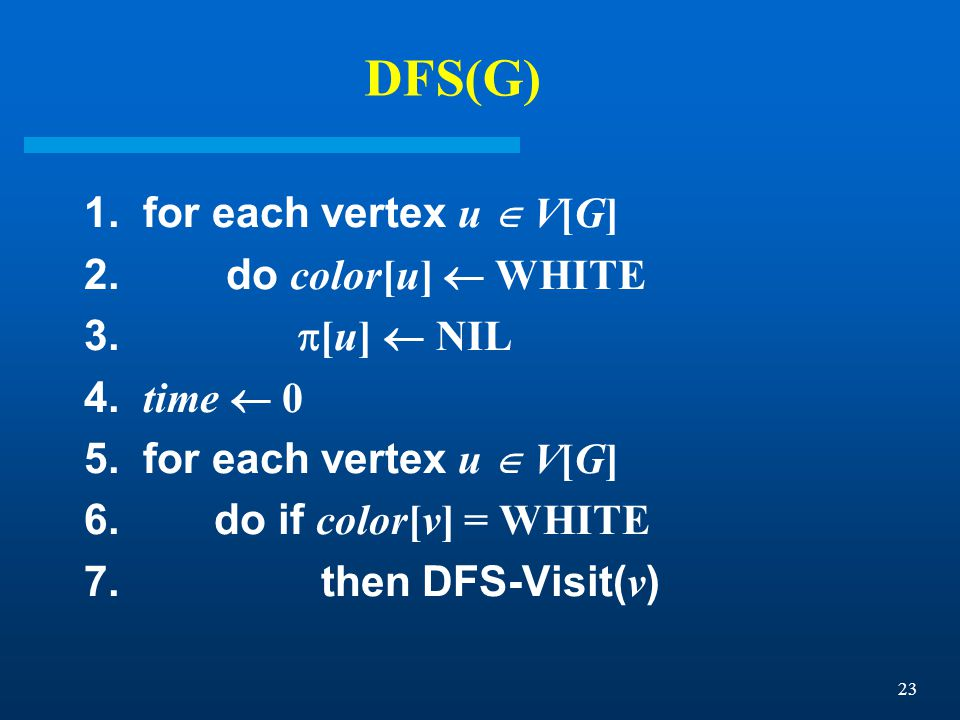23 DFS(G) 1. for each vertex u  V[G] 2. do color[u]  WHITE 3.  [u]  NIL 4. time  0 5. for each vertex u  V[G] 6. do if color[v] = WHITE 7. then