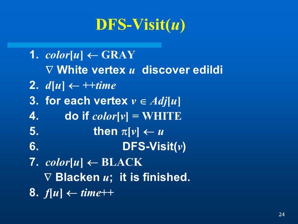 24 DFS-Visit(u) 1. color[u]  GRAY  White vertex u discover edildi 2. d[u]  ++time 3. for each vertex v  Adj[u] 4. do if color[v] = WHITE 5. then 