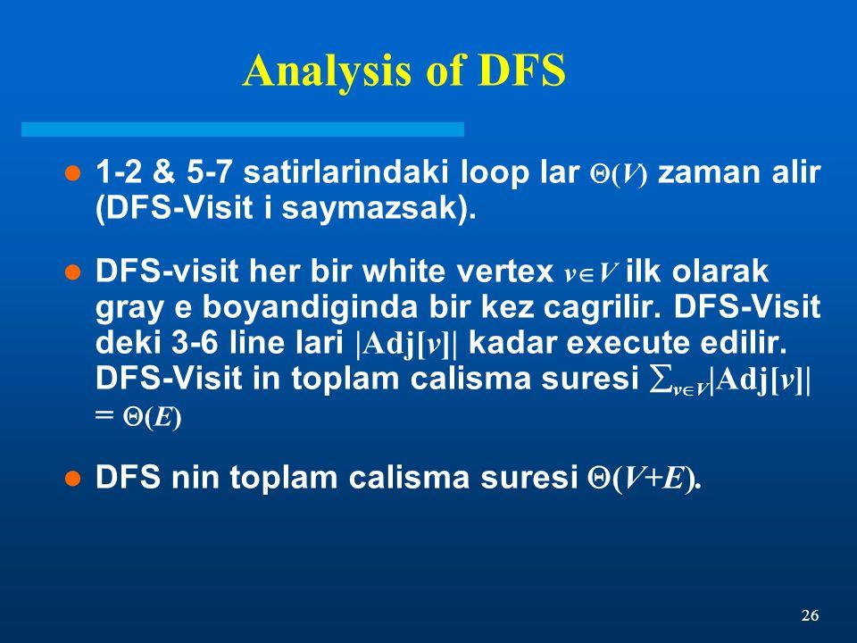 26 Analysis of DFS 1-2 & 5-7 satirlarindaki loop lar  (V) zaman alir (DFS-Visit i saymazsak). DFS-visit her bir white vertex v  V ilk olarak gray e