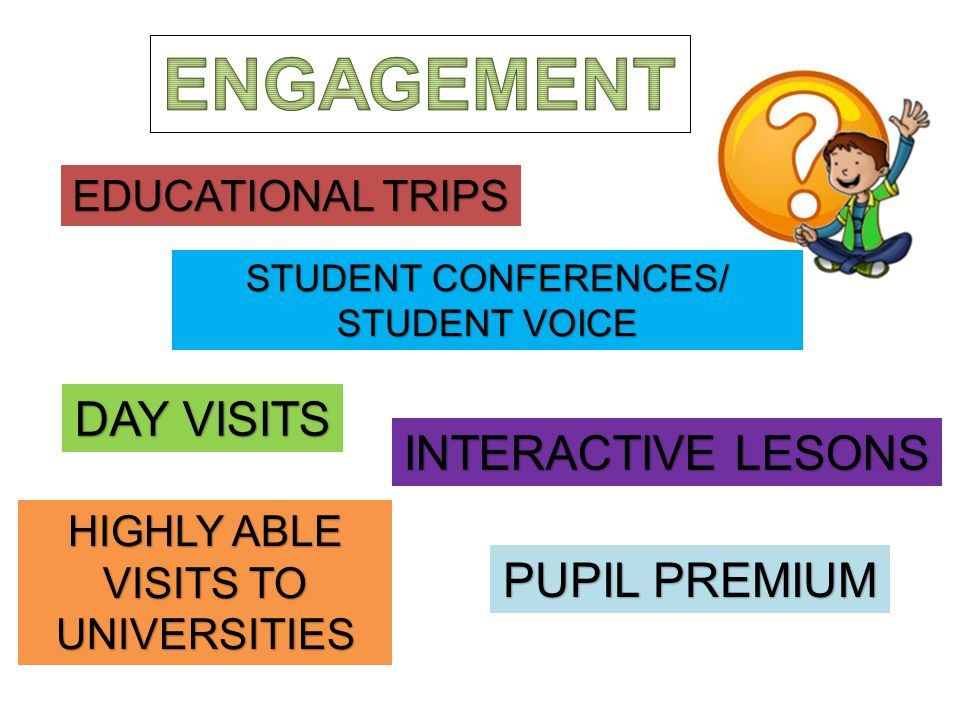 EDUCATIONAL TRIPS STUDENT CONFERENCES/ STUDENT VOICE PUPIL PREMIUM DAY VISITS INTERACTIVE LESONS HIGHLY ABLE VISITS TO UNIVERSITIES