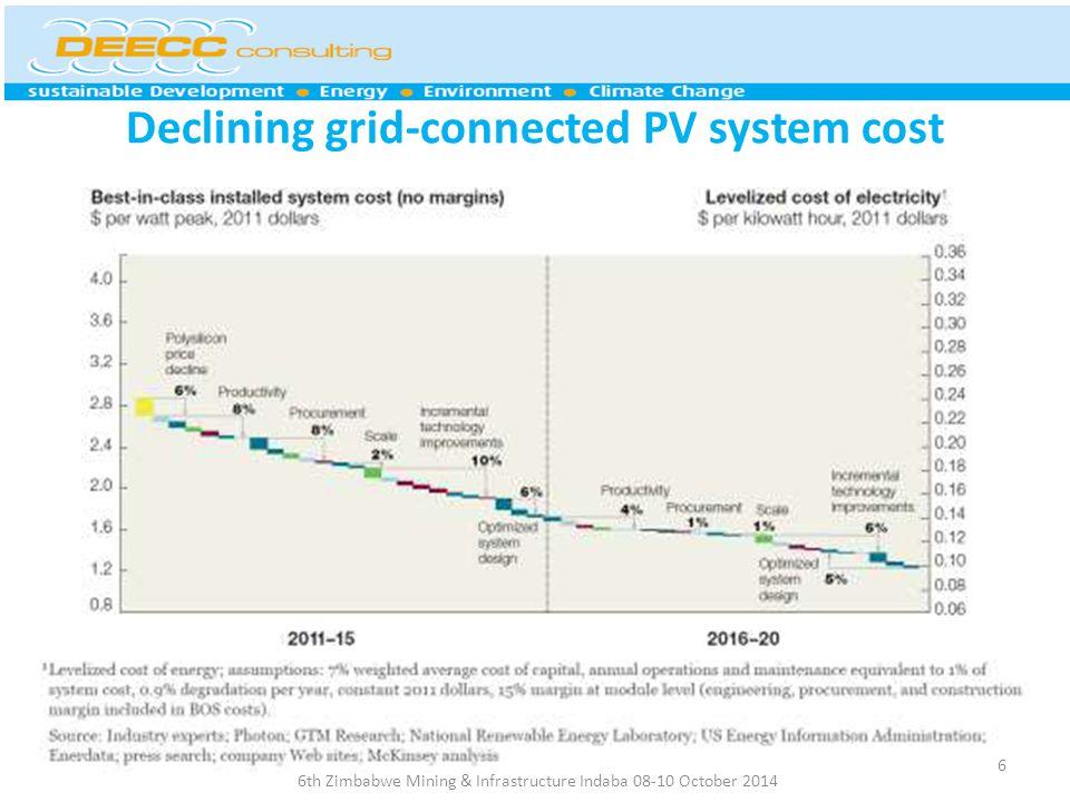 Economics Source: IRENA 2012Gen: Generator, PV: Photovoltaic, Strg: Storage 6th Zimbabwe Mining & Infrastructure Indaba 08- 10 October 2014 7