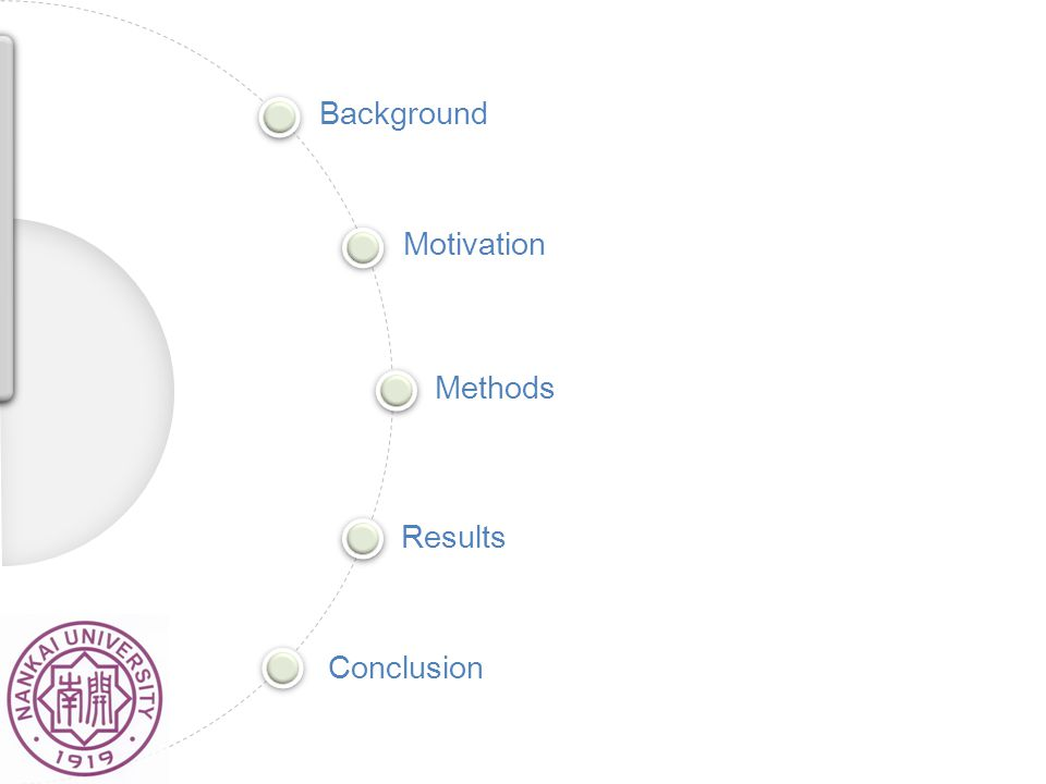 Motivation Methods Results Conclusion Background