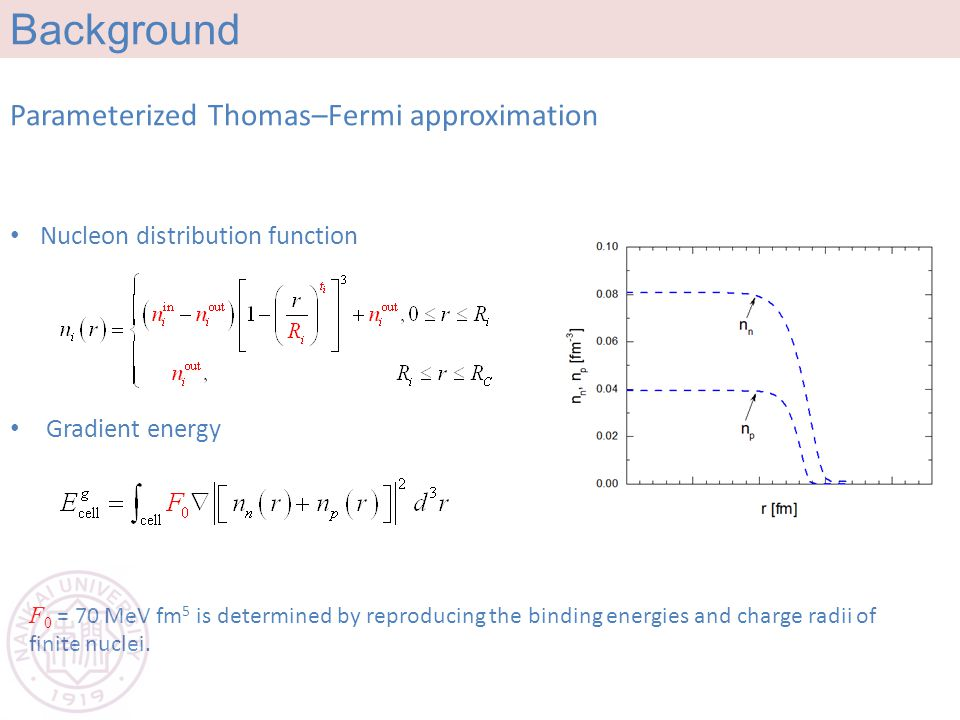 Background Parameterized Thomas–Fermi approximation Nucleon distribution function Gradient energy F 0 = 70 MeV fm 5 is determined by reproducing the binding energies and charge radii of finite nuclei.