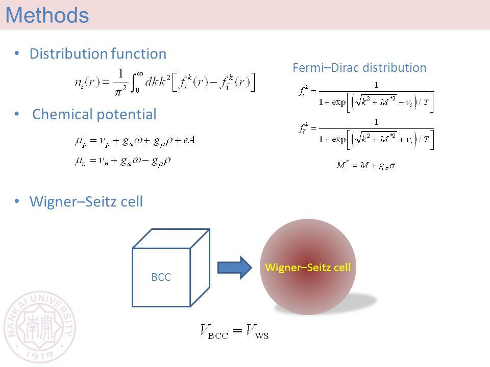 Methods Distribution function Fermi–Dirac distribution Chemical potential Wigner–Seitz cell BCC