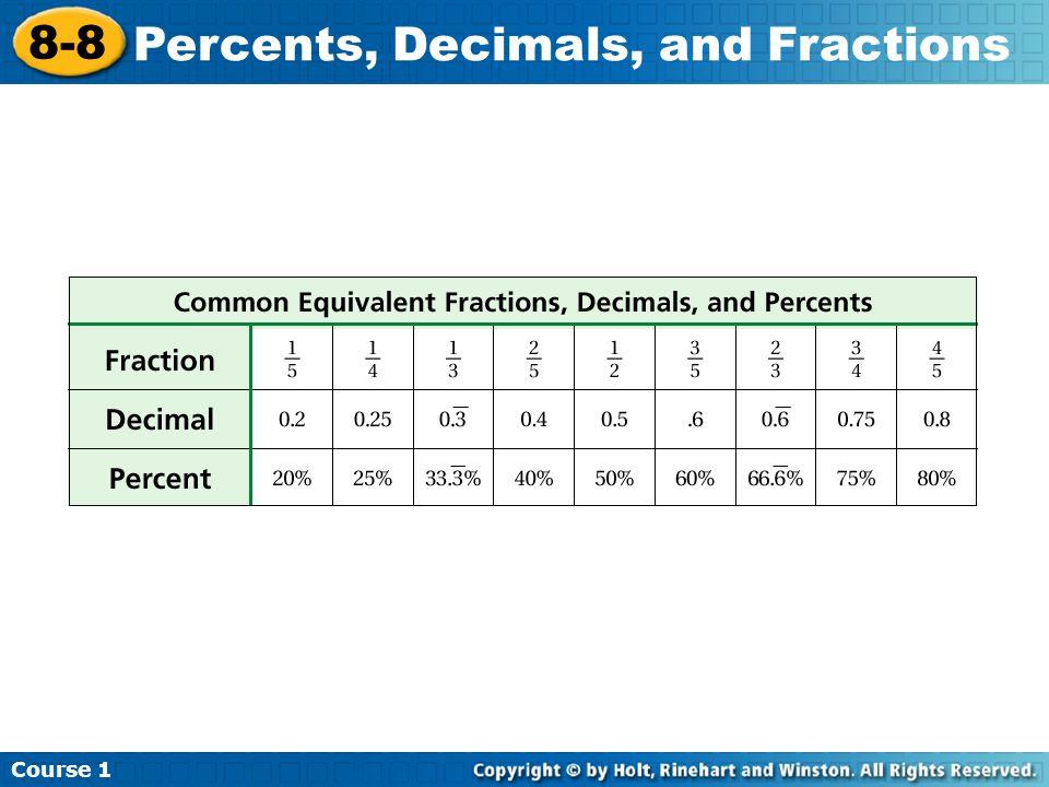 Course 1 8-8 Percents, Decimals, and Fractions