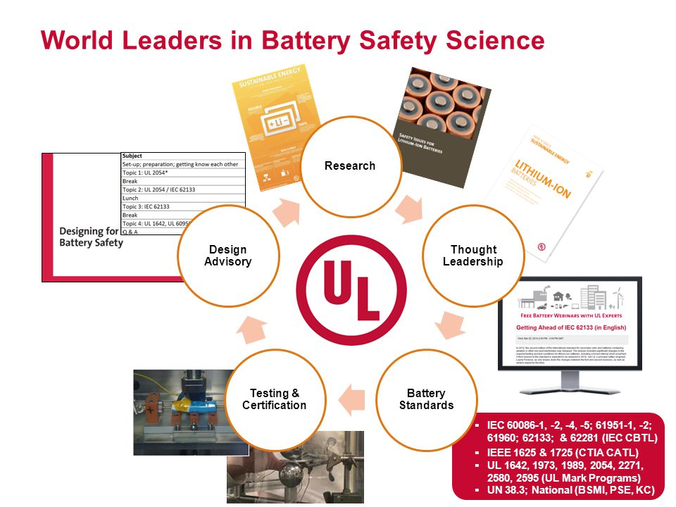 World Leaders in Battery Safety Science 4  IEC 60086-1, -2, -4, -5; 61951-1, -2; 61960; 62133; & 62281 (IEC CBTL)  IEEE 1625 & 1725 (CTIA CATL)  UL 1642, 1973, 1989, 2054, 2271, 2580, 2595 (UL Mark Programs)  UN 38.3; National (BSMI, PSE, KC) Research Thought Leadership Battery Standards Testing & Certification Design Advisory