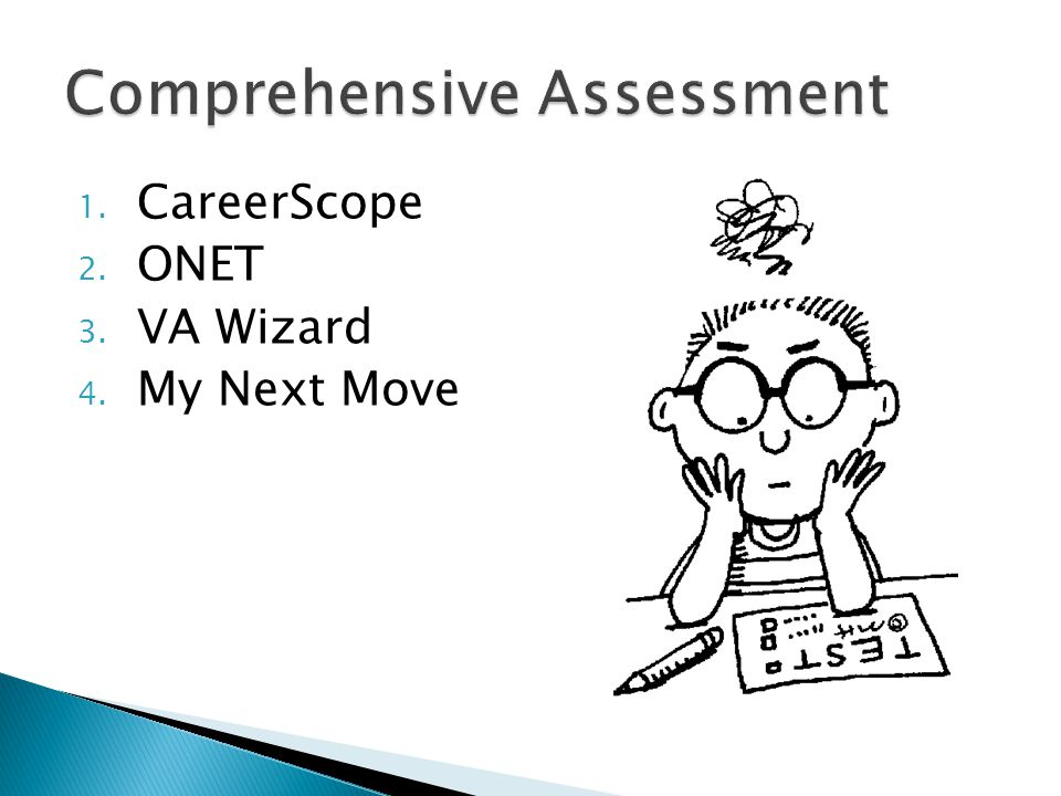 1. CareerScope 2. ONET 3. VA Wizard 4. My Next Move