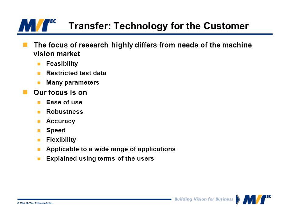 © 2006 MVTec Software GmbH Example: Data Code Reader (ECC200)
