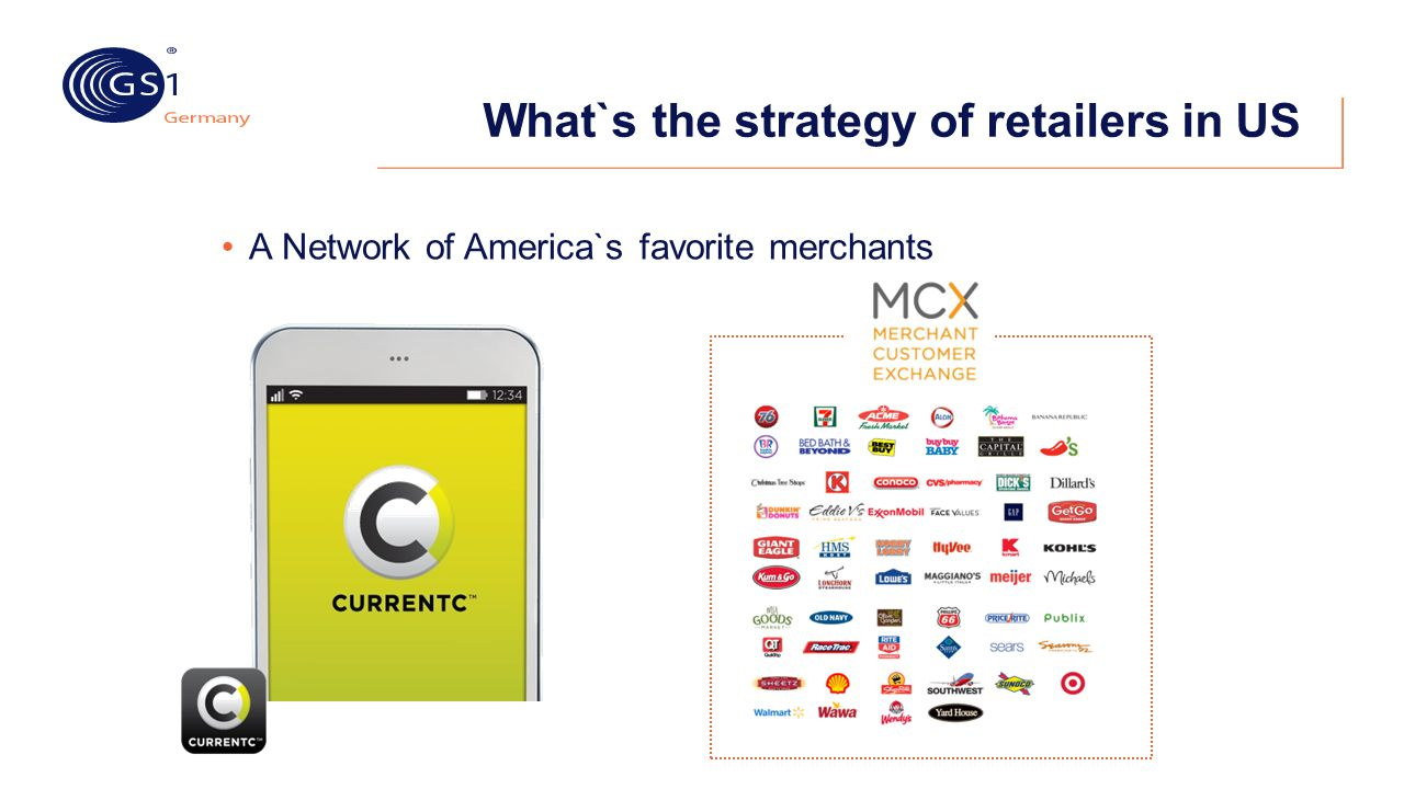 What`s the strategy of retailers in US A Network of America`s favorite merchants