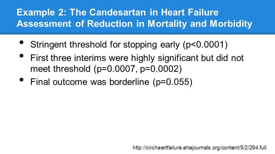 Example 2: The Candesartan in Heart Failure Assessment of Reduction in Mortality and Morbidity Stringent threshold for stopping early (p<0.0001) First three interims were highly significant but did not meet threshold (p=0.0007, p=0.0002) Final outcome was borderline (p=0.055) http://circheartfailure.ahajournals.org/content/5/2/294.full